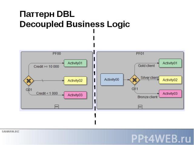 Паттерн DBL Decoupled Business Logic
