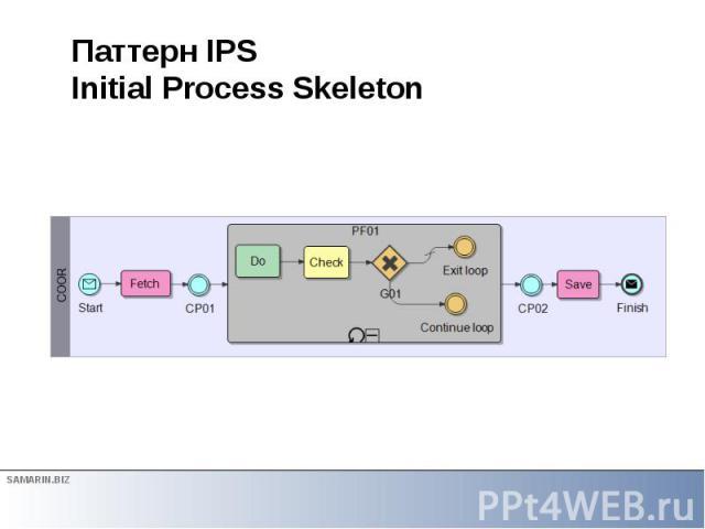Паттерн IPS Initial Process Skeleton