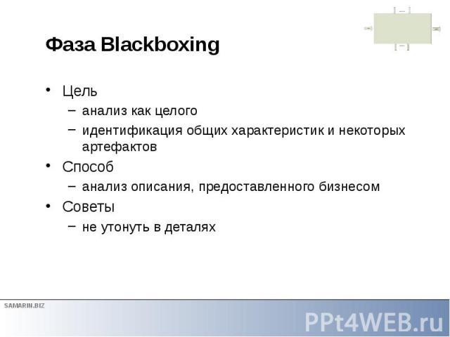 Фаза Blackboxing Цель анализ как целого идентификация общих характеристик и некоторых артефактов Способ анализ описания, предоставленного бизнесом Советы не утонуть в деталях