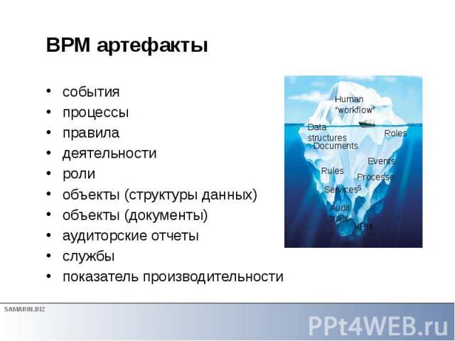 BPM артефакты события процессы правила деятельности роли объекты (структуры данных) объекты (документы) аудиторские отчеты службы показатель производительности