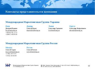 Контакты представительств компании