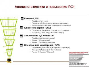Анализ статистики и повышение ROI Реклама, PR Траффик (Источники) Посетители («С
