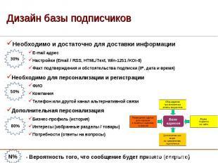Дизайн базы подписчиков