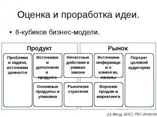 Оценка и проработка идеи. 8-кубиков бизнес-модели.