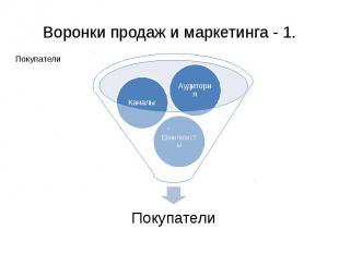 Воронки продаж и маркетинга - 1.