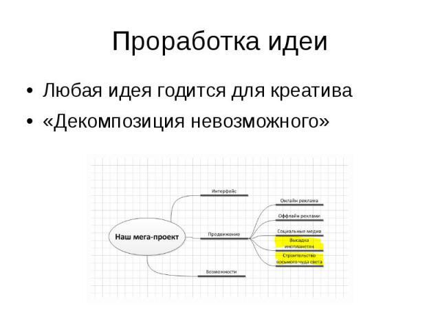 Проработка идеи Любая идея годится для креатива «Декомпозиция невозможного»
