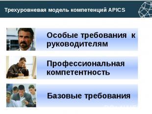 Трехуровневая модель компетенций APICS