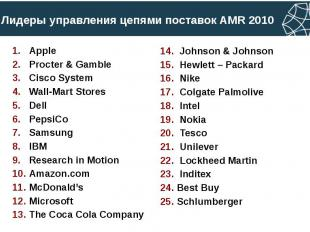 Лидеры управления цепями поставок AMR 2010 Apple Procter & Gamble Cisco Syst