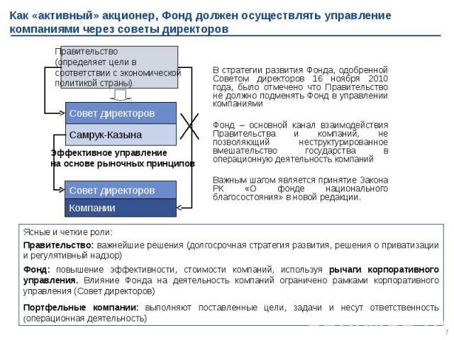 В стратегии развития Фонда, одобренной Советом директоров 16 ноября 2010 года, было отмечено что Правительство не должно подменять Фонд в управлении компаниями В стратегии развития Фонда, одобренной Советом директоров 16 ноября 2010 года, было отмеч…