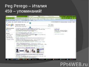 Peg Perego – Италия 459 – упоминаний!