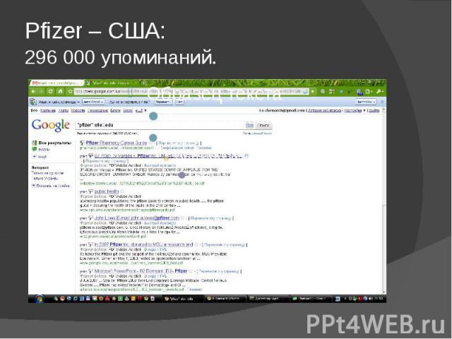 Pfizer – CША: 296 000 упоминаний.