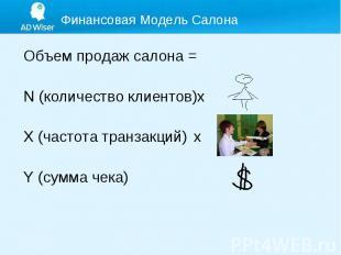 Объем продаж салона = Объем продаж салона = N (количество клиентов)х X (частота