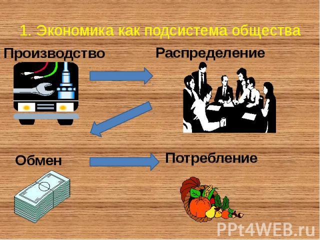 1. Экономика как подсистема общества Производство