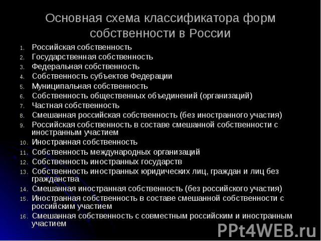 Российская собственность Российская собственность Государственная собственность Федеральная собственность Собственность субъектов Федерации Муниципальная собственность Собственность общественных объединений (организаций) Частная собственность Смешан…