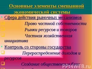 Сфера действия рыночных механизмов Сфера действия рыночных механизмов Право част