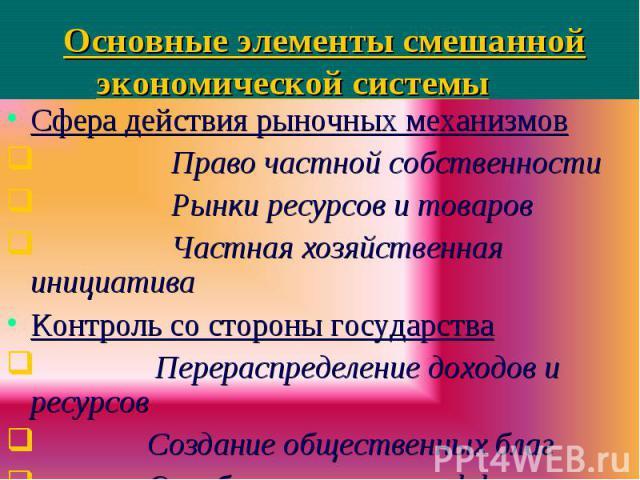 Сфера действия рыночных механизмов Сфера действия рыночных механизмов Право частной собственности Рынки ресурсов и товаров Частная хозяйственная инициатива Контроль со стороны государства Перераспределение доходов и ресурсов Создание общественных бл…