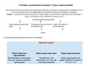 4. Рынок и рыночный механизм. Спрос и предложение Экономическая теория и анализ
