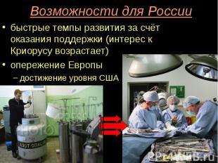 Возможности для России быстрые темпы развития за счёт оказания поддержки (интере