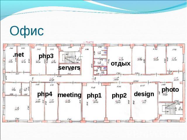 Обновление тех. базы Обновление тех. базы - 2GB, 22'', 120 GB HDD Расширение офисного пространства - 800 м - организация зала для конференций/семинаров - курсы английского языка - комната отдыха - тренинг-центр