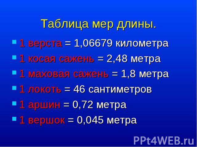 1 верста = 1,06679 километра 1 верста = 1,06679 километра 1 косая сажень = 2,48 метра 1 маховая сажень = 1,8 метра 1 локоть = 46 сантиметров 1 аршин = 0,72 метра 1 вершок = 0,045 метра