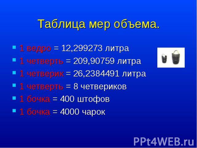 1 ведро = 12,299273 литра 1 ведро = 12,299273 литра 1 четверть = 209,90759 литра 1 четверик = 26,2384491 литра 1 четверть = 8 четвериков 1 бочка = 400 штофов 1 бочка = 4000 чарок