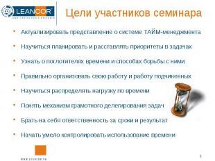 Актуализировать представление о системе ТАЙМ-менеджмента Актуализировать предста
