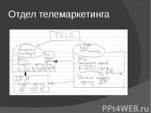 Отдел телемаркетинга