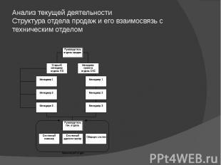 Анализ текущей деятельности Структура отдела продаж и его взаимосвязь с техничес