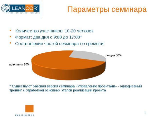 Количество участников: 10-20 человек Количество участников: 10-20 человек Формат: два дня с 9:00 до 17:00* Соотношение частей семинара по времени: