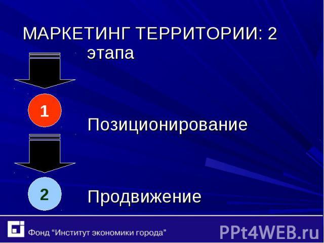 МАРКЕТИНГ ТЕРРИТОРИИ: 2 этапа МАРКЕТИНГ ТЕРРИТОРИИ: 2 этапа Позиционирование Продвижение