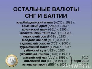 азербайджанский манат (AZN) с 1992 г. азербайджанский манат (AZN) с 1992 г. армя