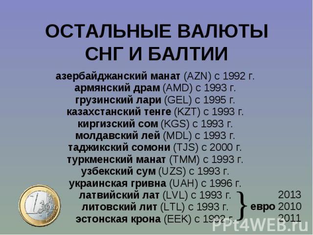 азербайджанский манат (AZN) с 1992 г. азербайджанский манат (AZN) с 1992 г. армянский драм (AMD) с 1993 г. грузинский лари (GEL) с 1995 г. казахстанский тенге (KZT) с 1993 г. киргизский сом (KGS) с 1993 г. молдавский лей (MDL) с 1993 г. таджикский с…