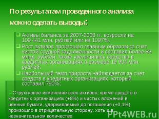 Активы баланса за 2007-2008 гг. возросли на 109441 млн. рублей или на 1097