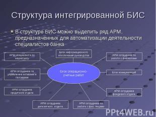 В структуре БИС можно выделить ряд АРМ, предназначенных для автоматизации деятел