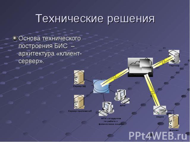 Основа технического построения БИС – архитектура «клиент-сервер». Основа технического построения БИС – архитектура «клиент-сервер».