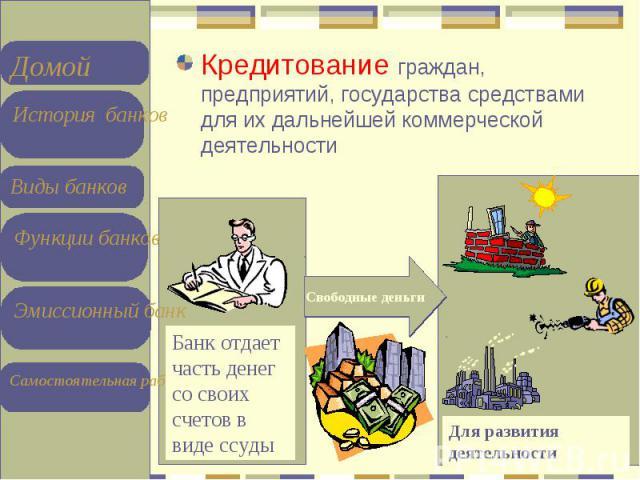 Кредитование граждан, предприятий, государства средствами для их дальнейшей коммерческой деятельности Кредитование граждан, предприятий, государства средствами для их дальнейшей коммерческой деятельности