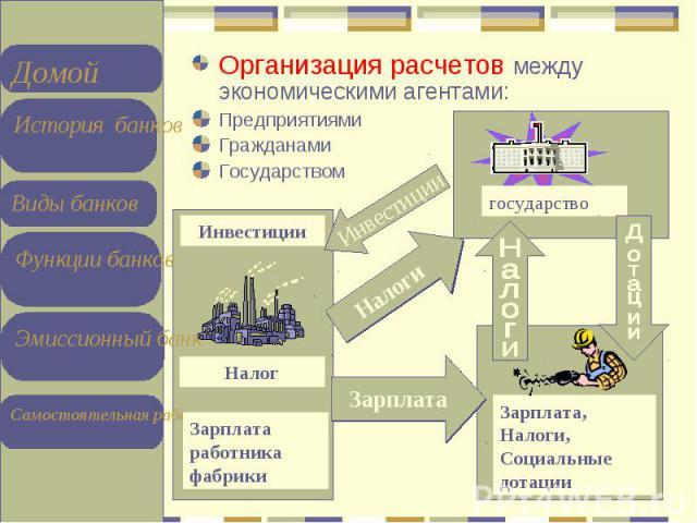 Организация расчетов между экономическими агентами: Организация расчетов между экономическими агентами: Предприятиями Гражданами Государством