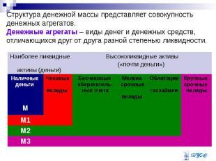 Структура денежной массы представляет совокупность денежных агрегатов. Денежные