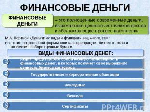 М.А. Портной «Деньги: их виды и функции» Изд. АНКИЛ, 1998 г. М.А. Портной «Деньг