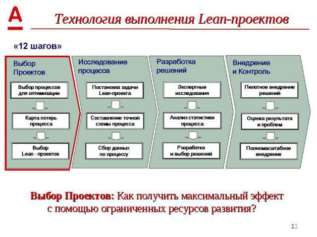 Выбор Проектов: Как получить максимальный эффект с помощью ограниченных ресурсов развития? Выбор Проектов: Как получить максимальный эффект с помощью ограниченных ресурсов развития?
