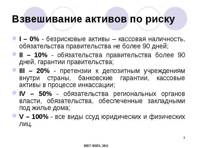 I – 0% - безрисковые активы – кассовая наличность, обязательства правительства не более 90 дней; I – 0% - безрисковые активы – кассовая наличность, обязательства правительства не более 90 дней; II – 10% - обязательства правительства более 90 дней, г…