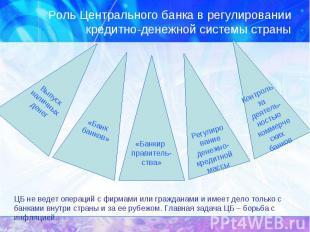 Роль Центрального банка в регулировании кредитно-денежной системы страны