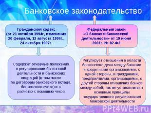 Банковское законодательство
