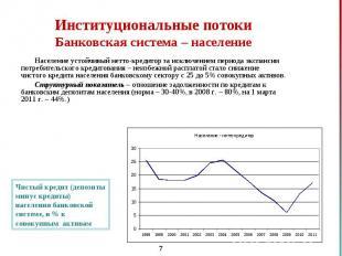 Население устойчивый нетто-кредитор за исключением периода экспансии потребитель