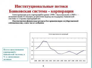 Анти-кризисная роль корпораций в кризис 1998 г. была высокой, в 2009 г. – незнач