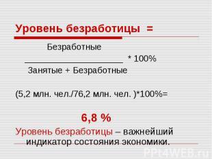 Безработные Безработные ____________________ * 100% Занятые + Безработные (5,2 м