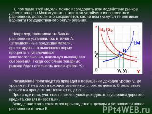 С помощью этой модели можно исследовать взаимодействие рынков денег и товаров Мо