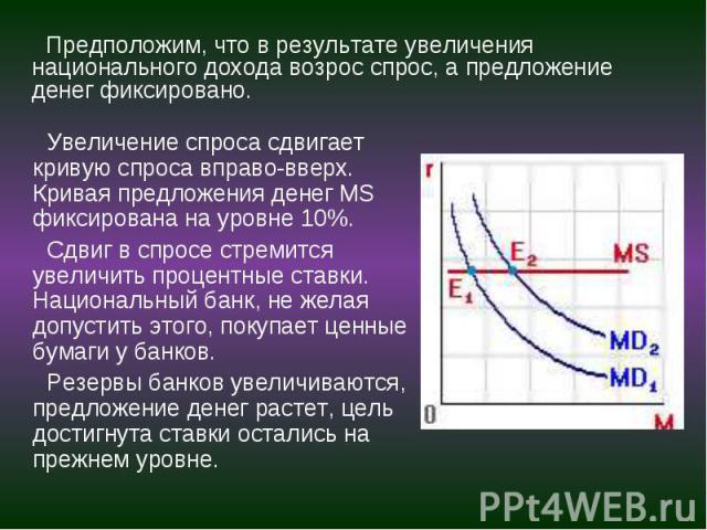 Увеличение спроса сдвигает кривую спроса вправо-вверх. Кривая предложения денег МS фиксирована на уровне 10%. Увеличение спроса сдвигает кривую спроса вправо-вверх. Кривая предложения денег МS фиксирована на уровне 10%. Сдвиг в спросе стремится увел…