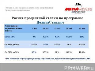 Расчет процентной ставки по программе ДельтаСтандарт Расчет процентной ставки по