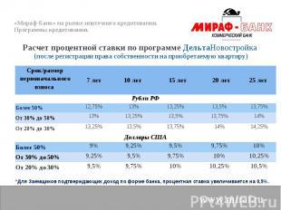 Расчет процентной ставки по программе ДельтаНовостройка Расчет процентной ставки